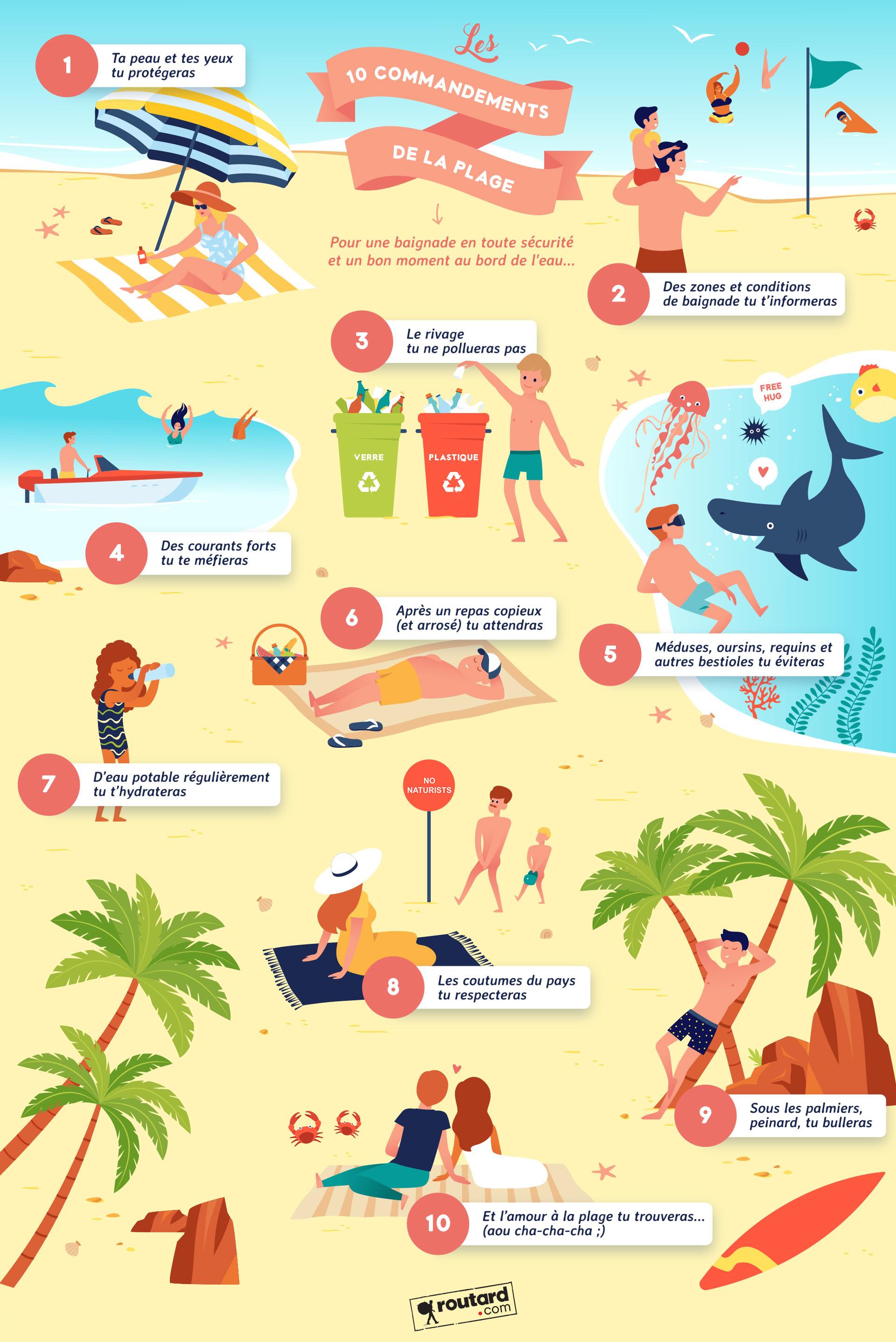 Les 10 commandements de la plage